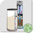 Hellenbrand ProMate 6-DMT Water Softener