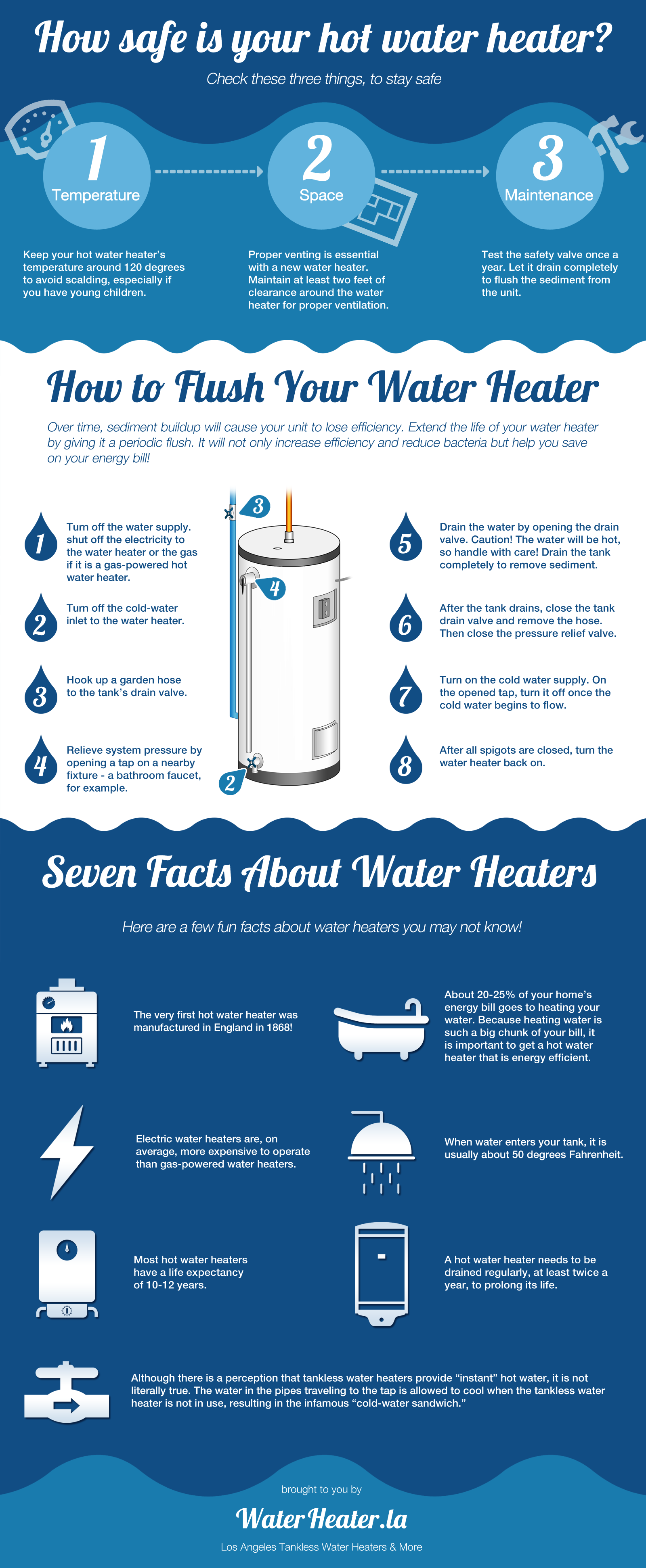 How Safe Is Your Water Heater?