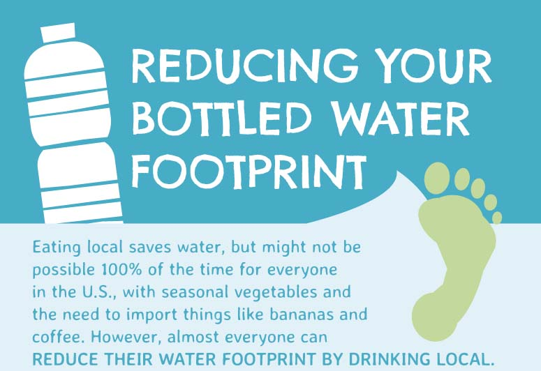 Reduce Bottled Water Footrpint