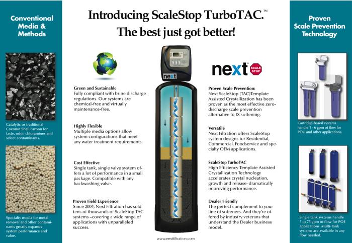 next ScaleStop TurboTAC